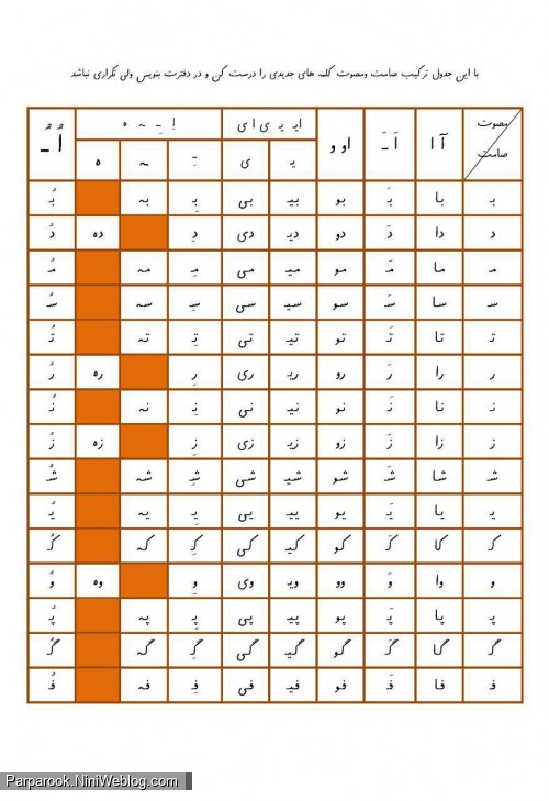 جدول ترکیب صامت و مصوت فارسی اول ابتدایی